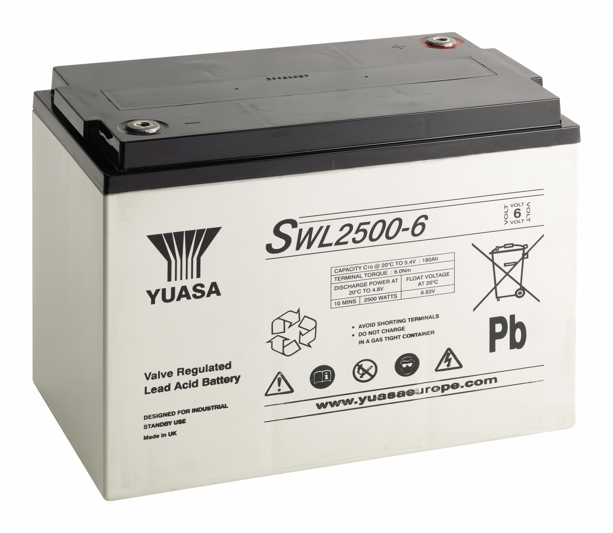 Used Car Batteries Glasgow