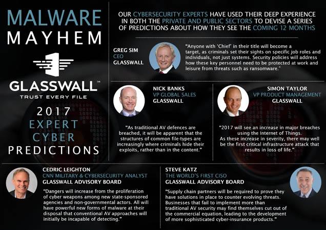 Glasswall2017